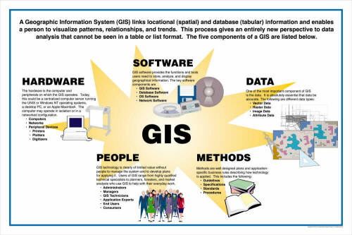 Geographic information system - Wikipedia