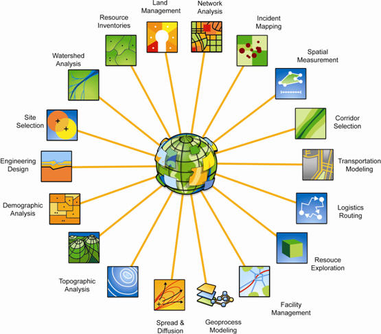 ARCHIVED: What are GIS and remote sensing?